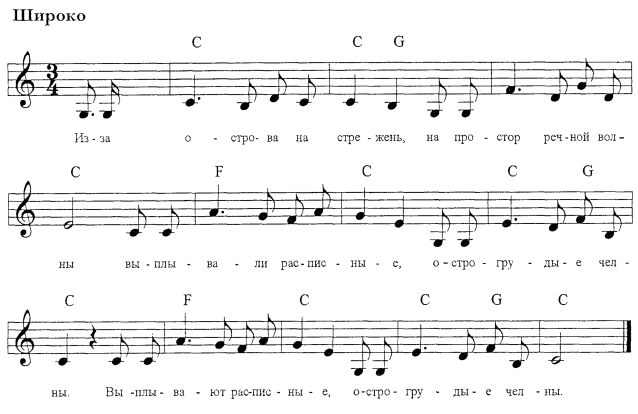 Аккорды своими руками фортепиано