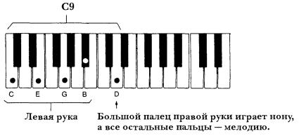 скачать мелодии на пианино
