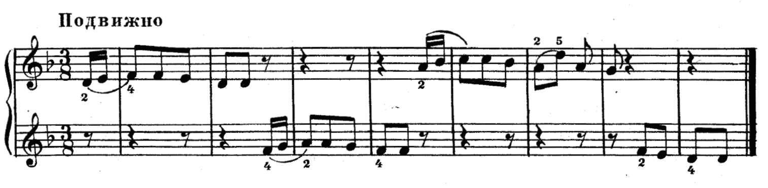 Самоучитель Игры Фортепиано Мохель