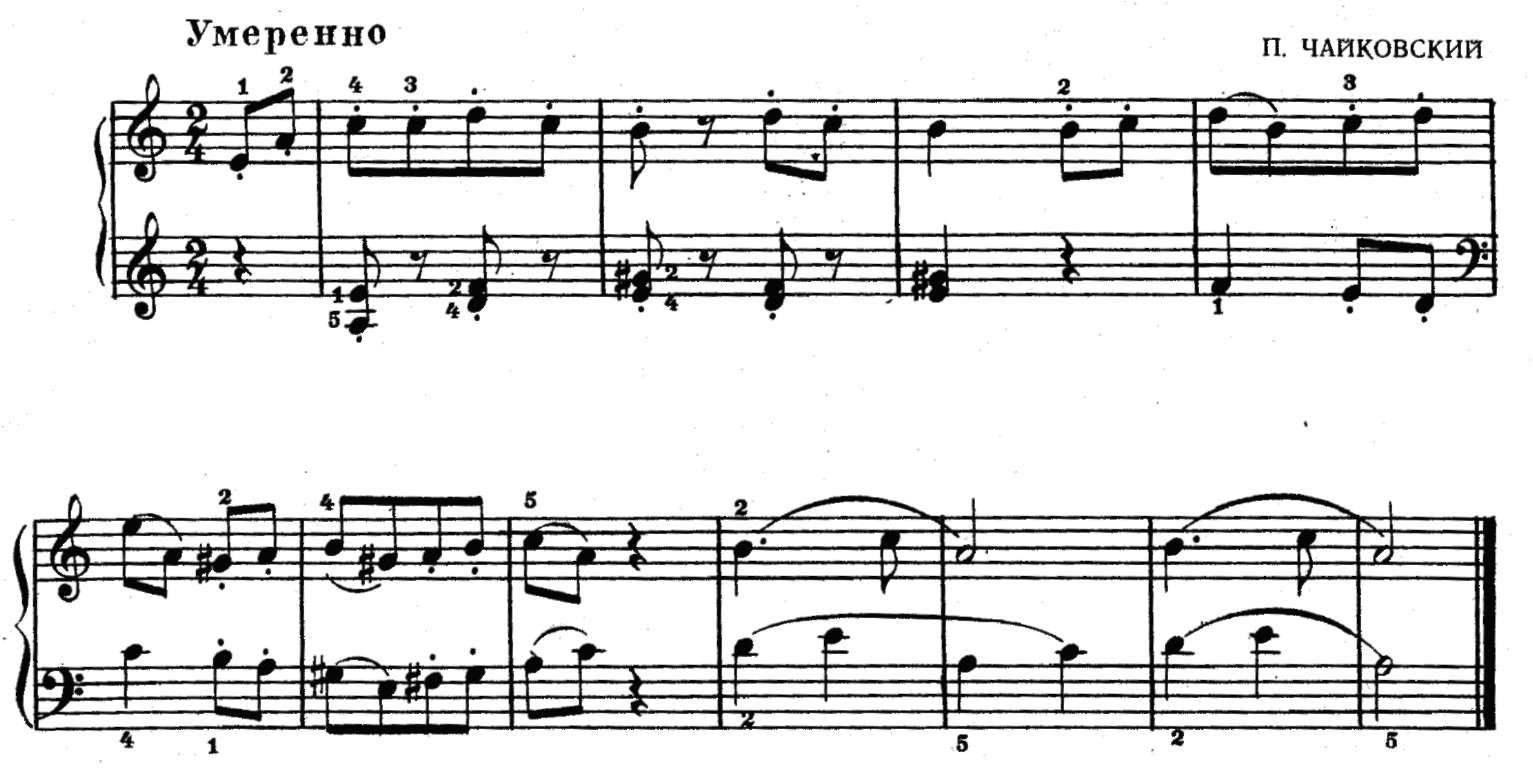 Желнова - Самоучитель Игры На Фортепиано